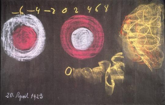 """Rudolf Steiner, untitled, 1923, chalk on paper, 40 1/8 x 60 1/4"""". From the series """"Wandtafelzeichnungen zum Vortragswerk"""" (Lecture Blackboard Drawings), 1919–24."""